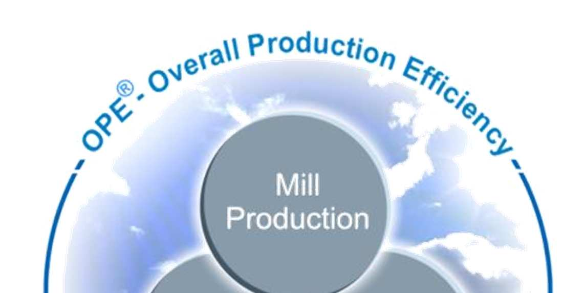 OPE - Overall Production Efficiency Mill Experts Definition of needs and objectives End product expertise