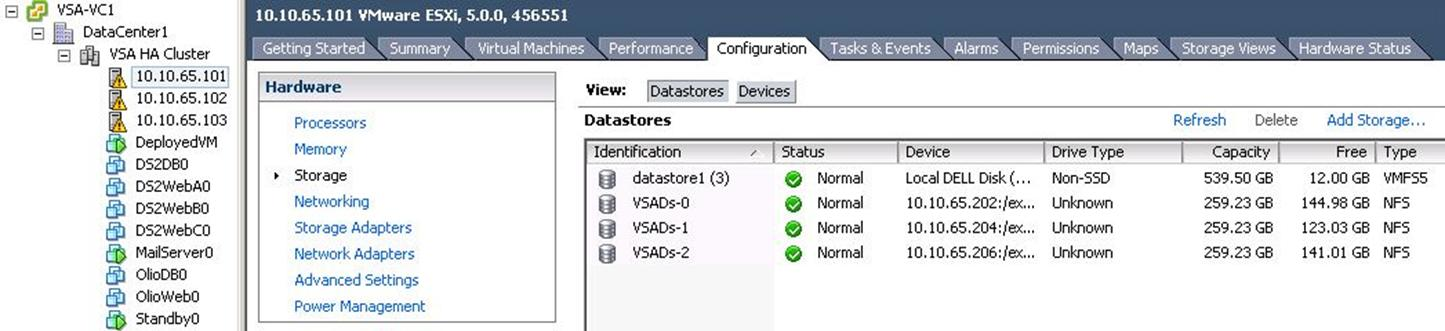 VSA NFS Datastores VSA NFS Datastores Appears just like any