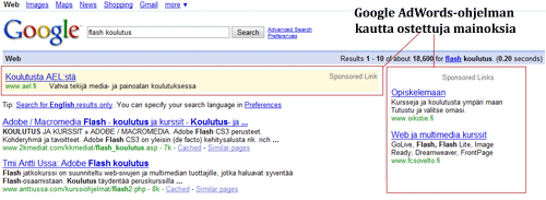 31 Kuva 10: Google Adwords mainoksia (Google AdWords 2011.