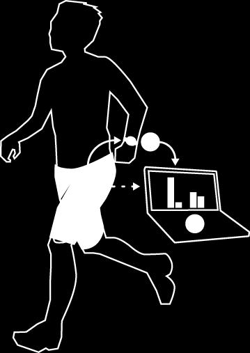 Concept Muscle activity measurement (= EMG, electromyography) is a new area of physiological analysis in sports.