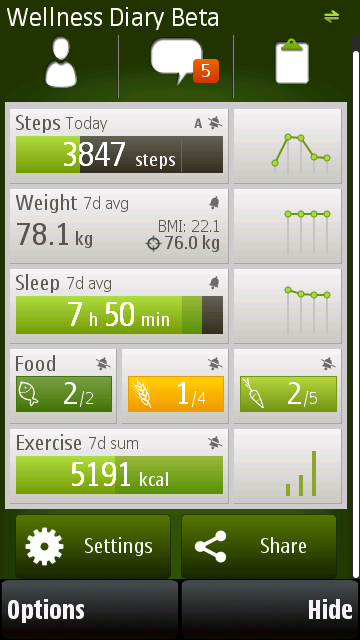 11.11.2011 25 NOKIA: Wellness Diary Personal wellness management tool in the mobile phone based on cognitivebehavioral self-management models Diary for health and wellness related
