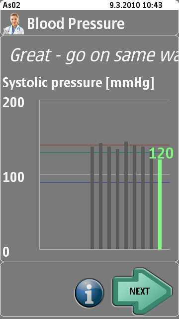 11.11.2011 27 Measurements - blood pressure - blood glucose - weight - daily steps Personalised feedback:
