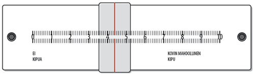 12 Kuva 3. VAS-asteikko (Visual Analogue Scale).