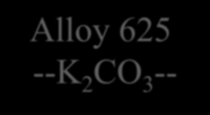 Alloy 625 --K 2 CO 3 -- Hartsi