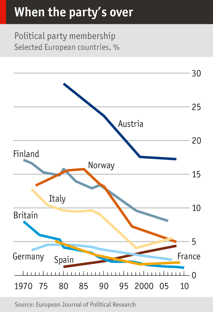 The Economist: What s gone wrong with
