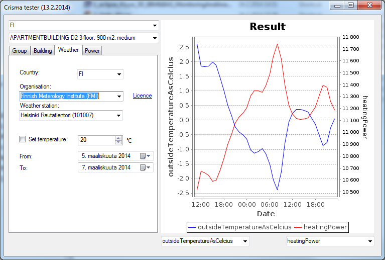 Online forecasting of building energy consumption Forecasting is based on open weather data or forecast data by Finnish