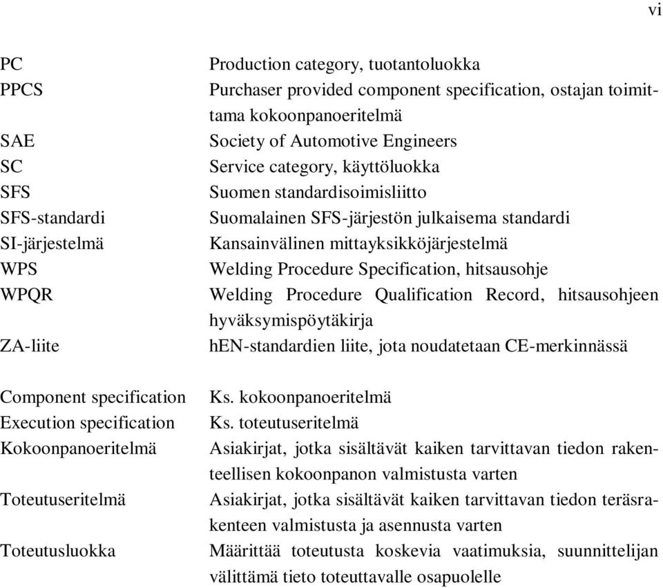Suomalainen SFS-järjestön julkaisema standardi Kansainvälinen mittayksikköjärjestelmä Welding Procedure Specification, hitsausohje Welding Procedure Qualification Record, hitsausohjeen