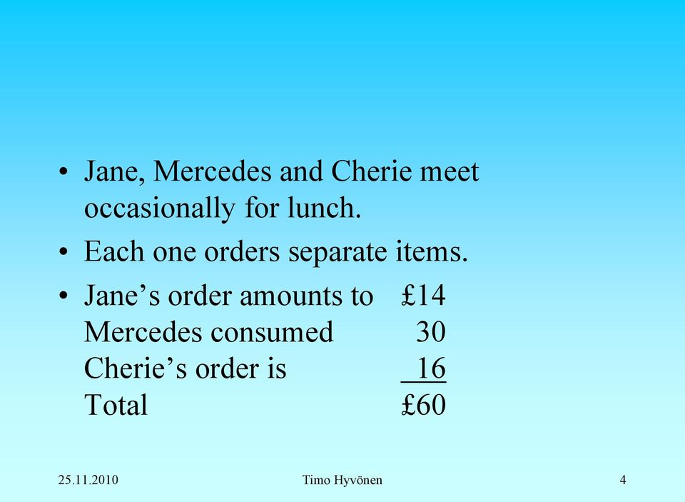 Jane s order amounts to 14 Mercedes consumed 30