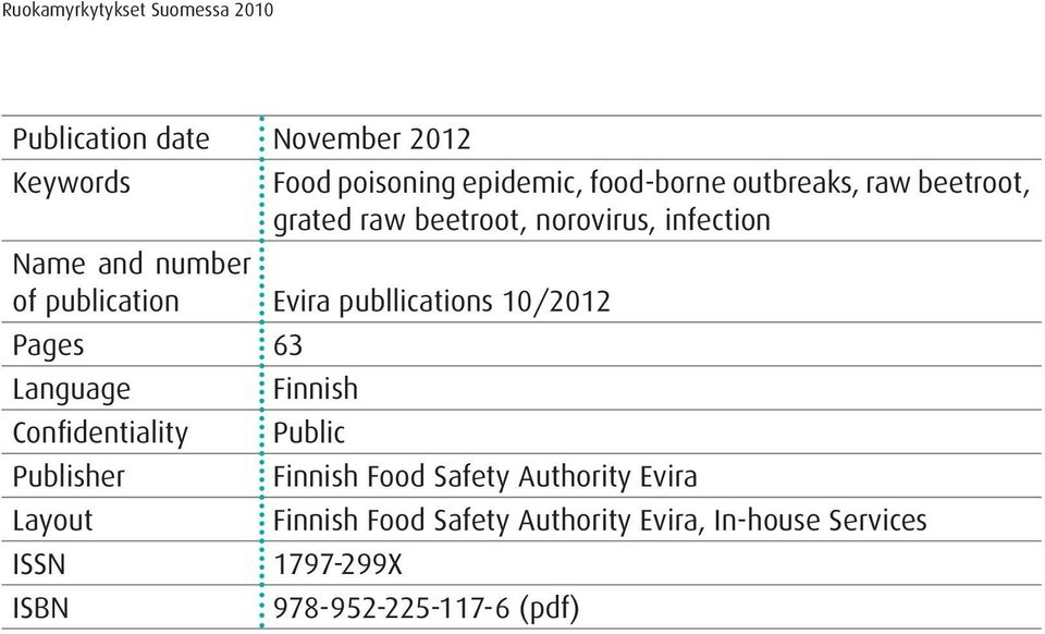 publlications 10/2012 Pages 63 Language Confidentiality Publisher Layout Finnish Public ISSN 1797-299X ISBN