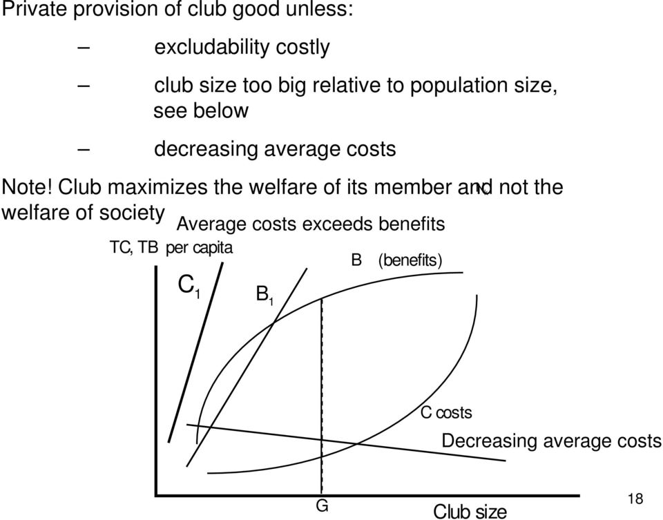 Club maximizes the welfare of its member and N k not the welfare of society TC, TB