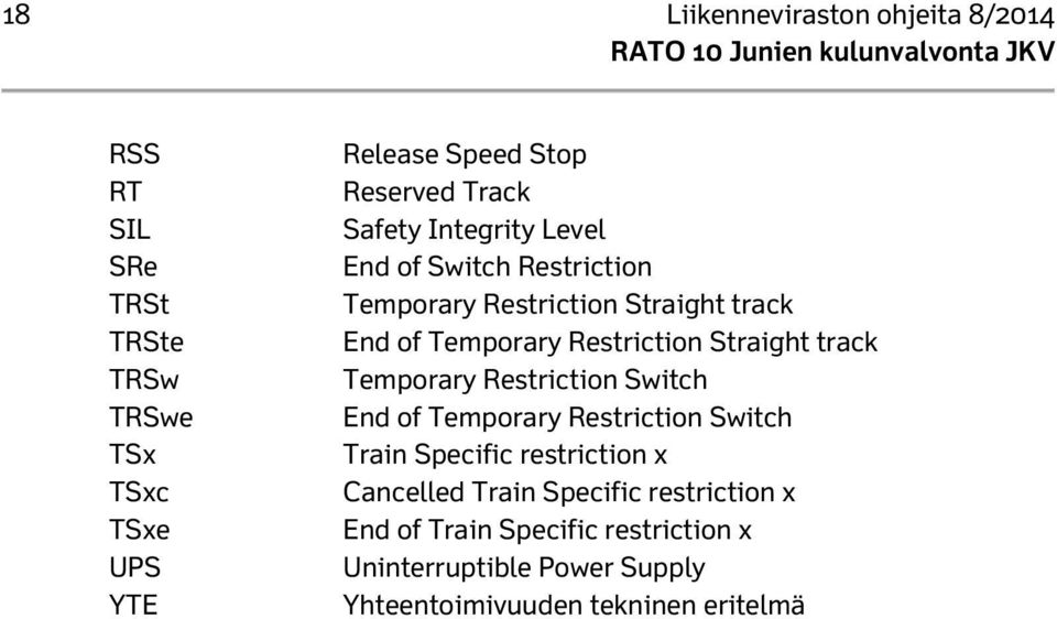 Straight track Temporary Restriction Switch End of Temporary Restriction Switch Train Specific restriction x Cancelled