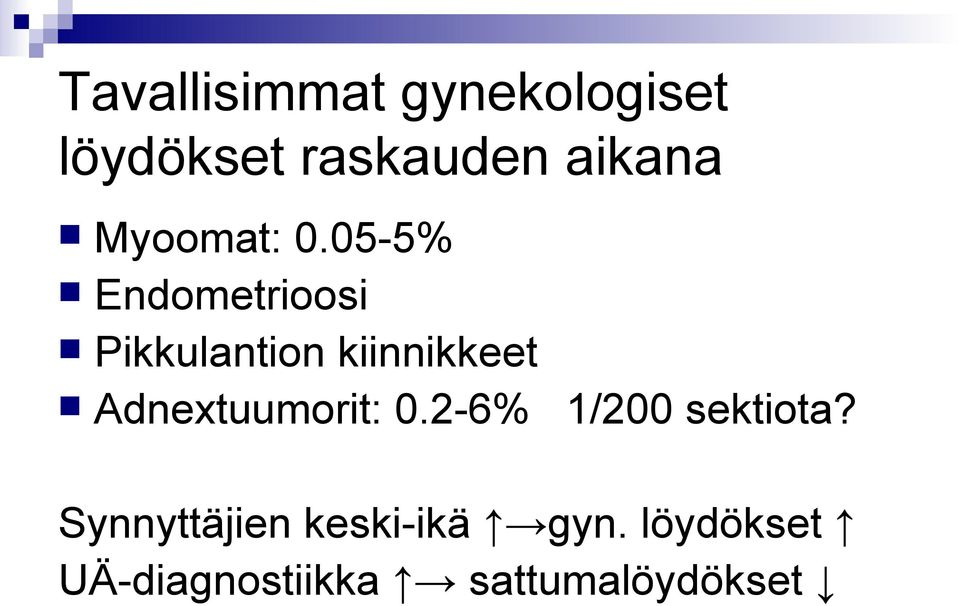 05-5% Endometrioosi Pikkulantion kiinnikkeet