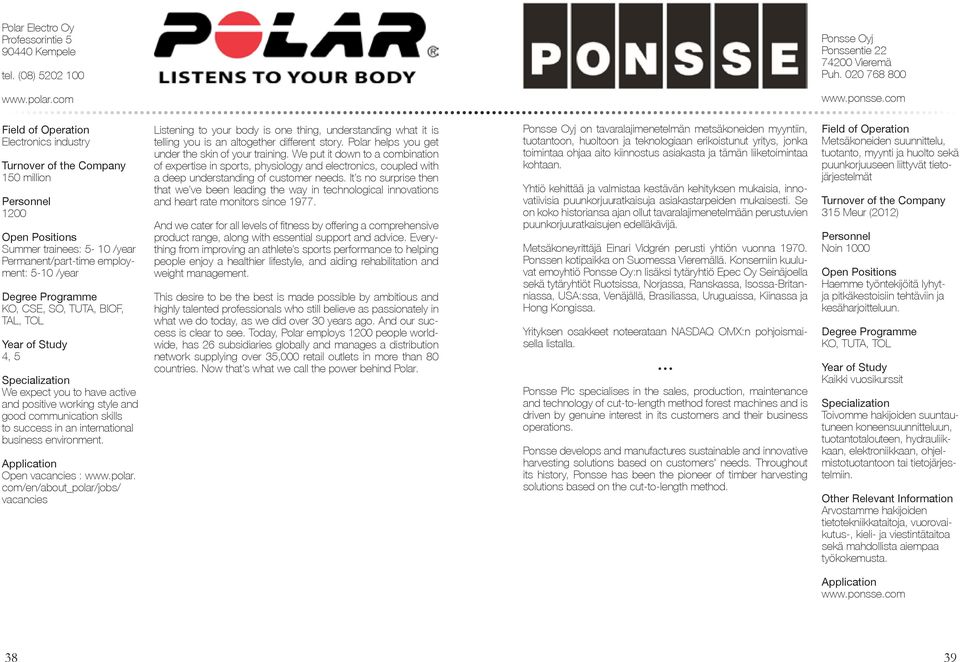 working style and good communication skills to success in an international business environment. Open vacancies : www.polar.