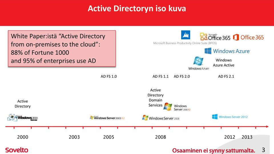 use AD Windows Azure Active AD FS 1.0 AD FS 1.1 AD FS 2.0 AD FS 2.