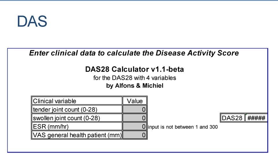 1-beta for the DAS28 with 4 variables by Alfons & Michiel Clinical variable