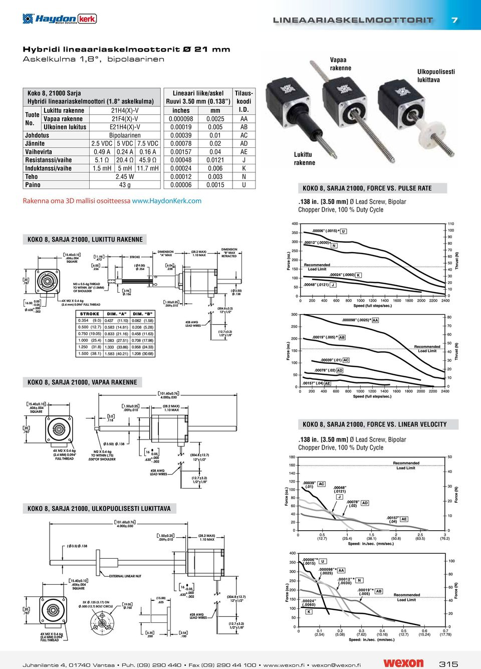 Attractive rotork wiring diagram ideas wiring schematics and fantastic rotork iq3 wiring diagram composition electrical and swarovskicordoba Images