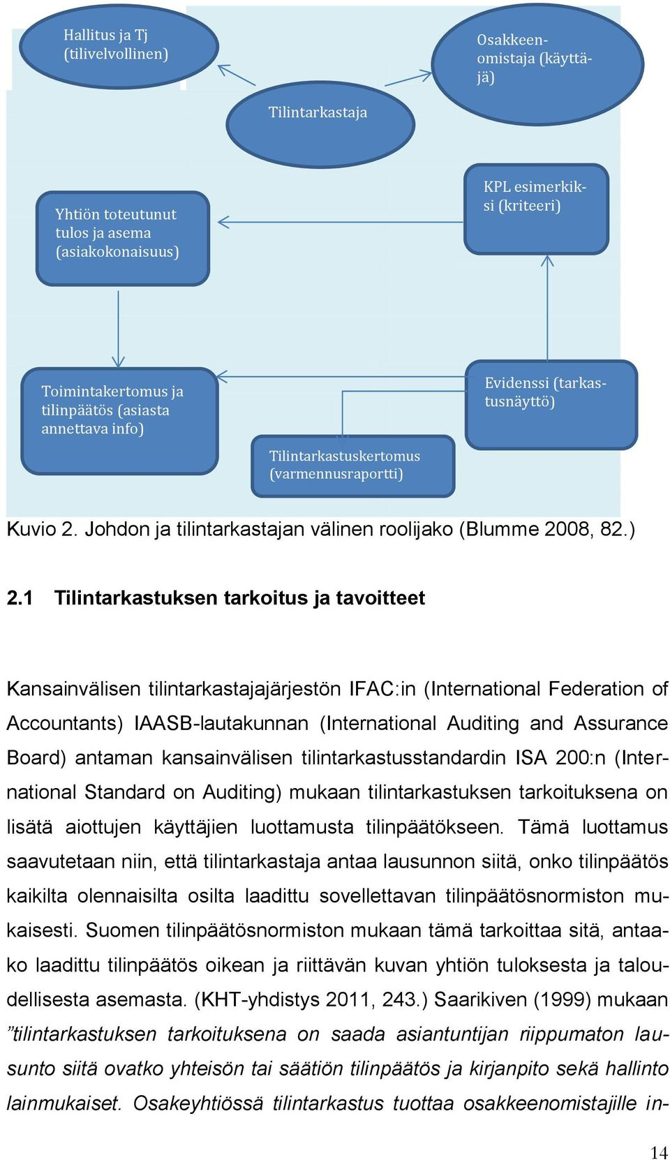 1 Tilintarkastuksen tarkoitus ja tavoitteet Kansainvälisen tilintarkastajajärjestön IFAC:in (International Federation of Accountants) IAASB-lautakunnan (International Auditing and Assurance Board)