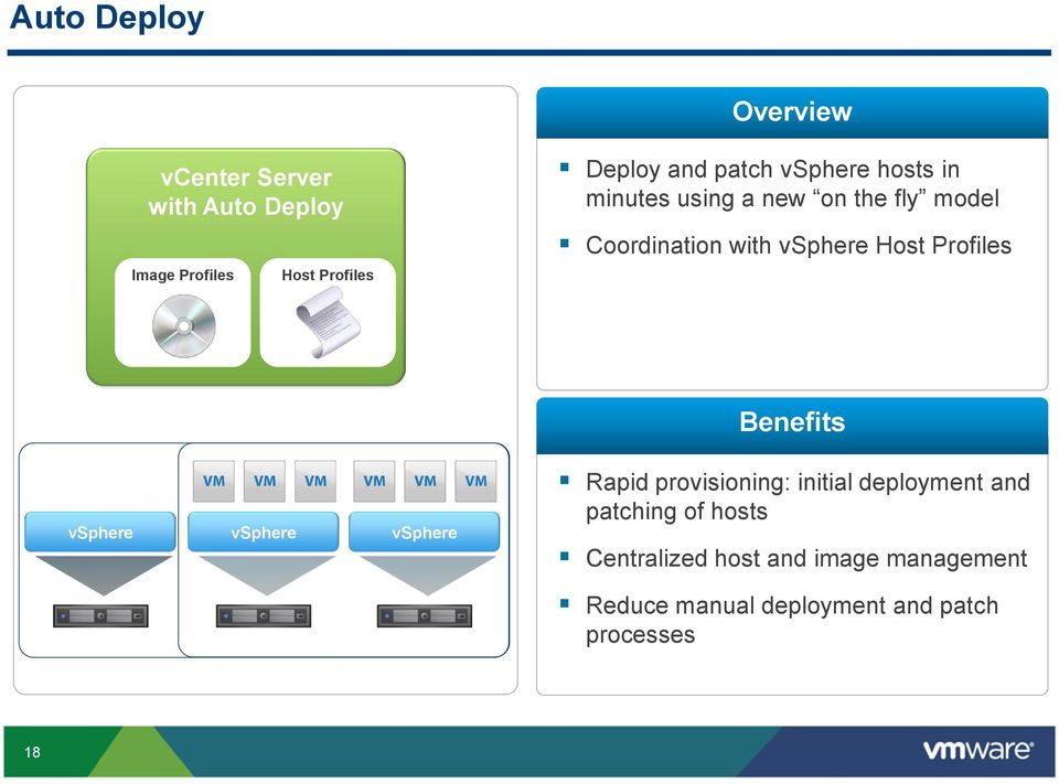 Profiles Benefits vsphere vsphere vsphere Rapid provisioning: initial deployment and