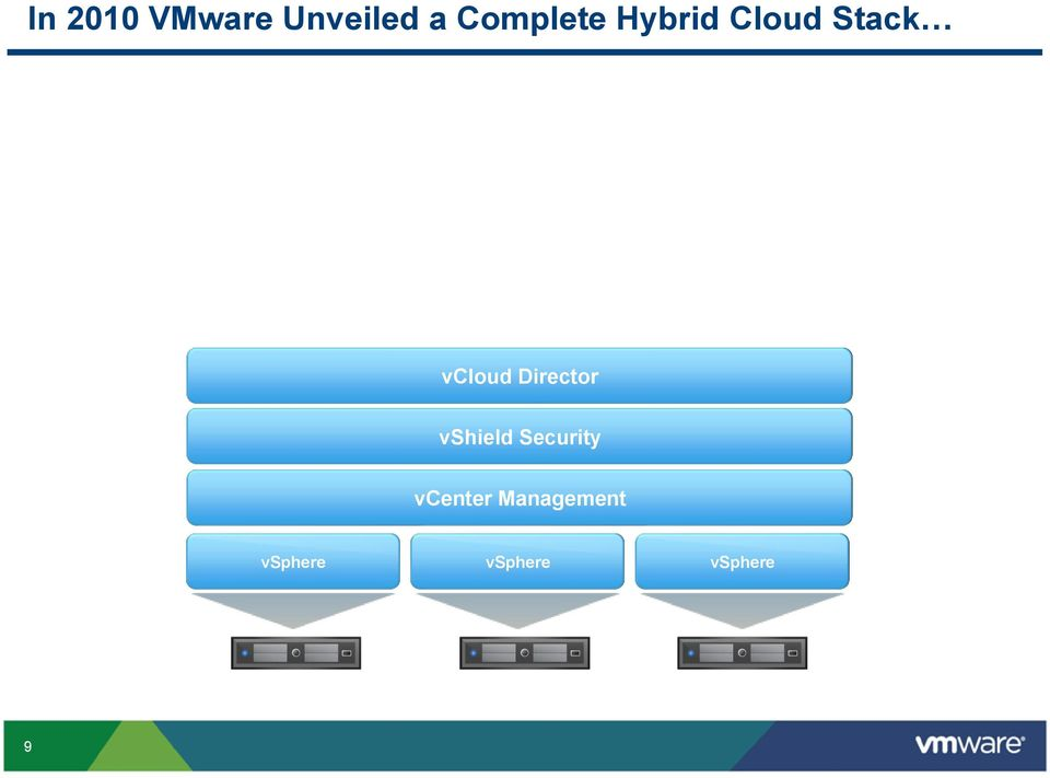 vcloud Director vshield Security