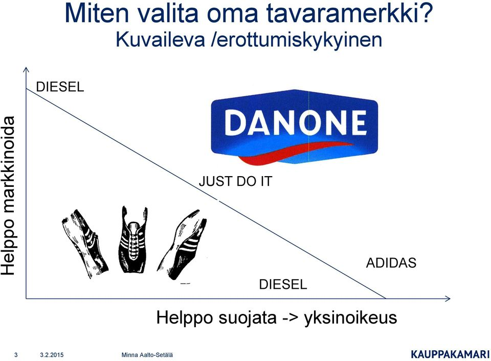 3Helppo markkinoida JUST DO IT