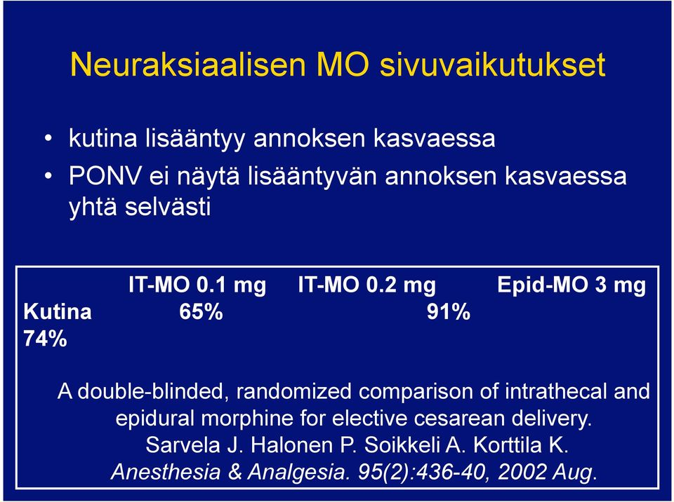 2 mg Epid-MO 3 mg Kutina 65% 91% 74% A double-blinded, randomized comparison of intrathecal and