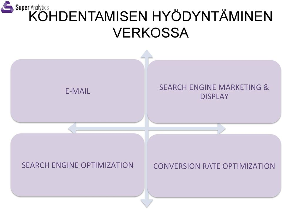 MARKETING & DISPLAY SEARCH ENGINE