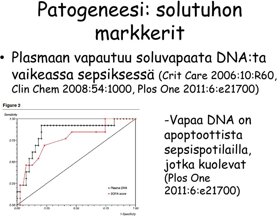 2008:54:1000, Plos One 2011:6:e21700) -Vapaa DNA on