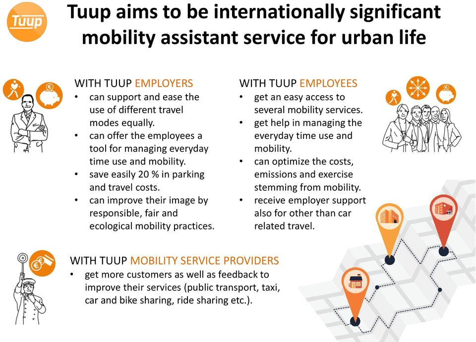 can improve their image by responsible, fair and ecological mobility practices. WITH TUUP EMPLOYEES get an easy access to several mobility services.