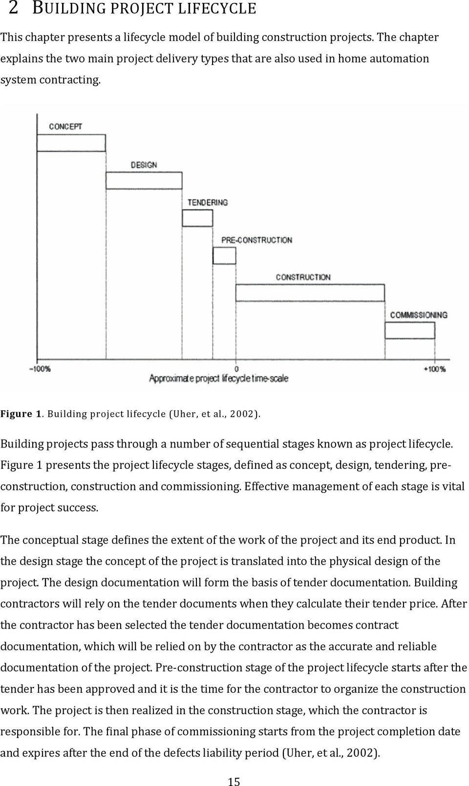 Building projects pass through a number of sequential stages known as project lifecycle.