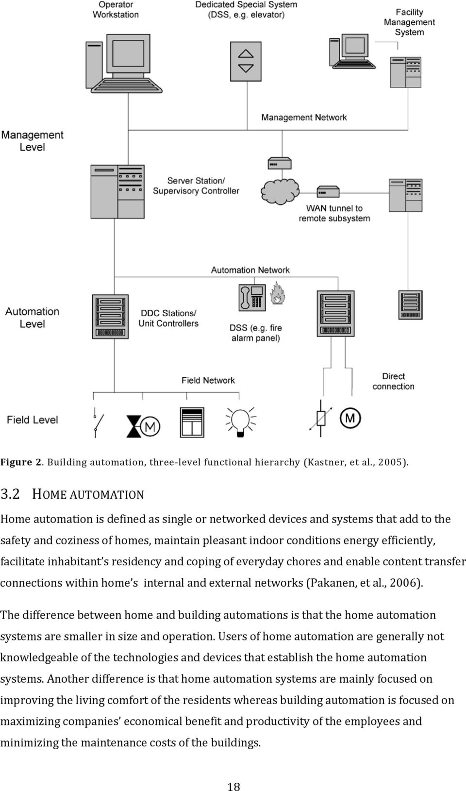 inhabitant s residency and coping of everyday chores and enable content transfer connections within home s internal and external networks (Pakanen, et al., 006).