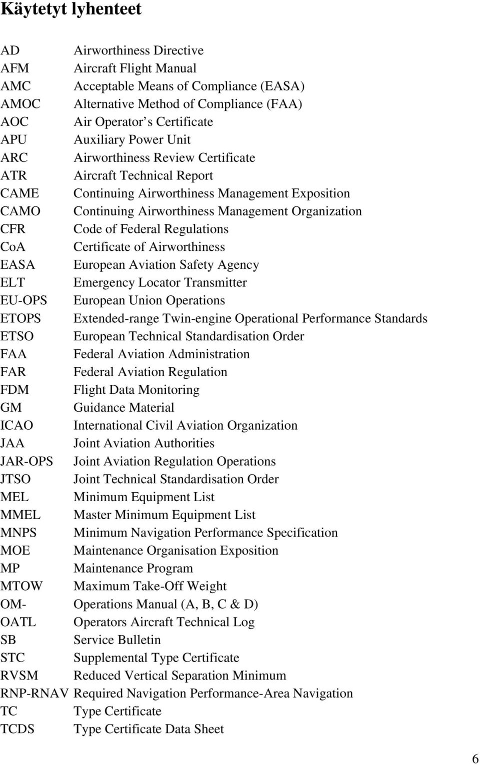 Code of Federal Regulations CoA Certificate of Airworthiness EASA European Aviation Safety Agency ELT Emergency Locator Transmitter EU-OPS European Union Operations ETOPS Extended-range Twin-engine