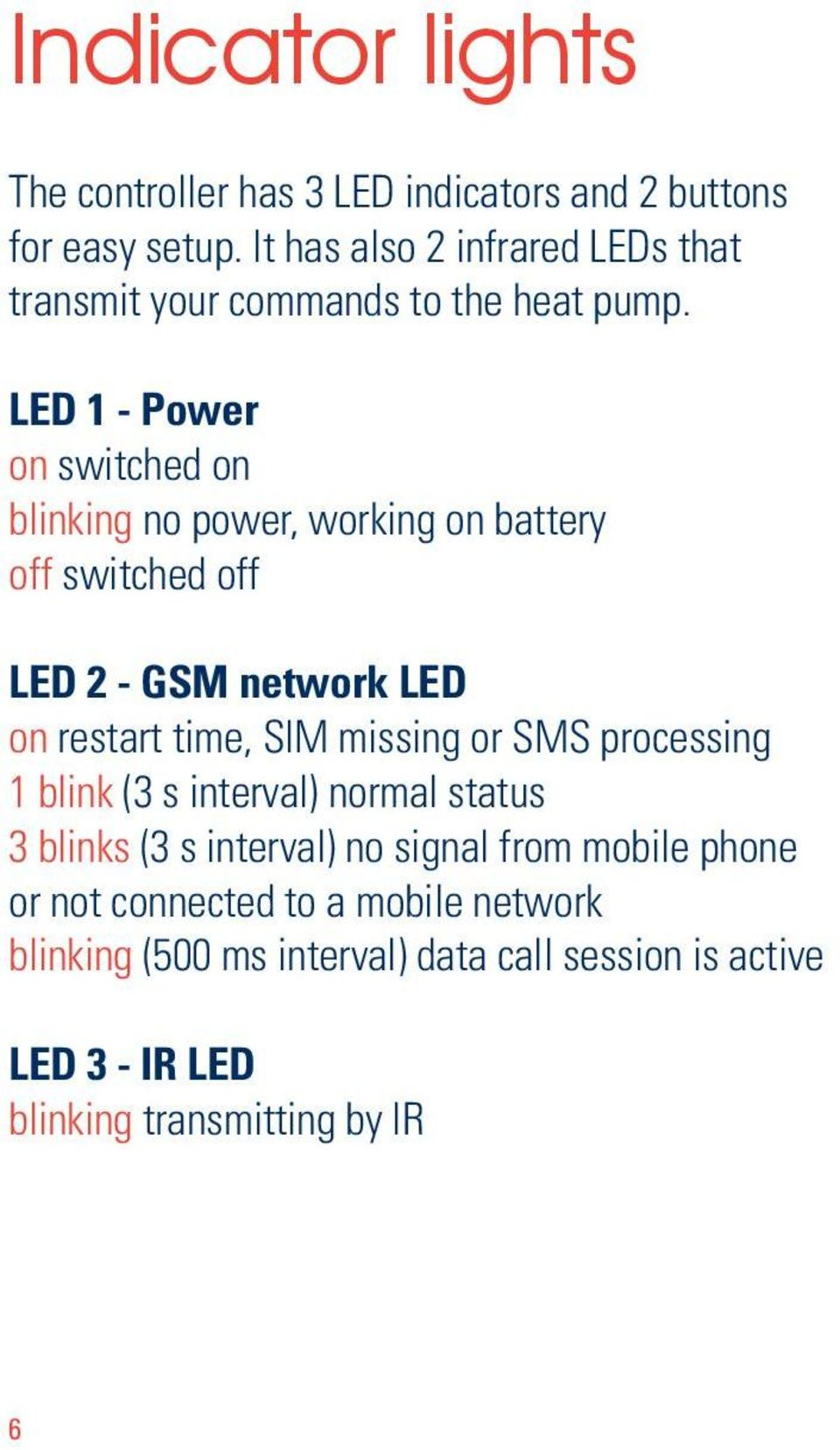 LED 1 - Power on switched on blinking no power, working on battery off switched off LED 2 - GSM network LED on restart time, SIM