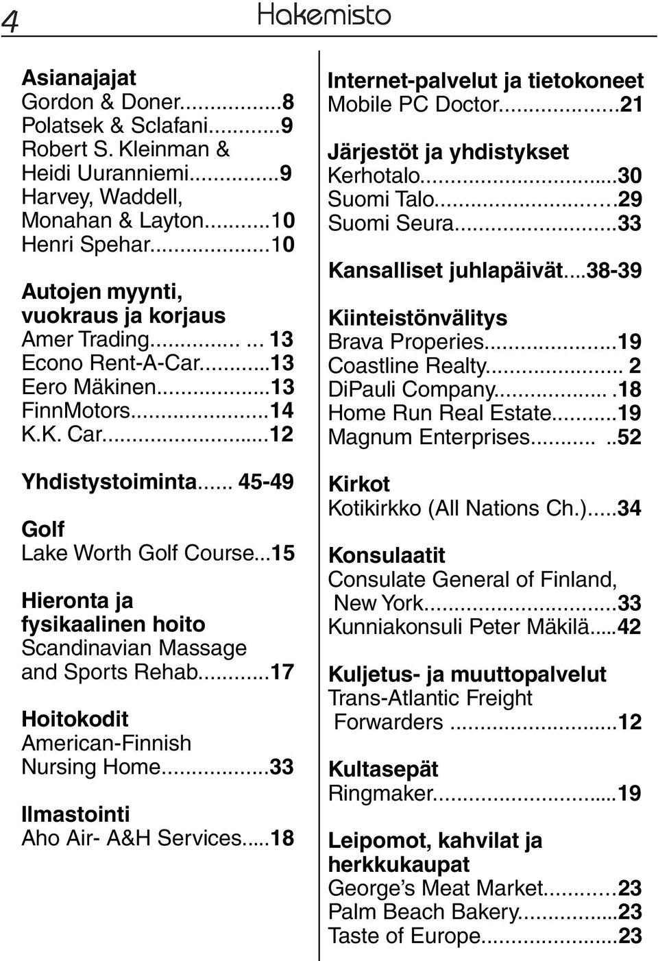 ..15 Hieronta ja fysikaalinen hoito Scandinavian Massage and Sports Rehab...17 Hoitokodit American-Finnish Nursing Home...33 Ilmastointi Aho Air- A&H Services.