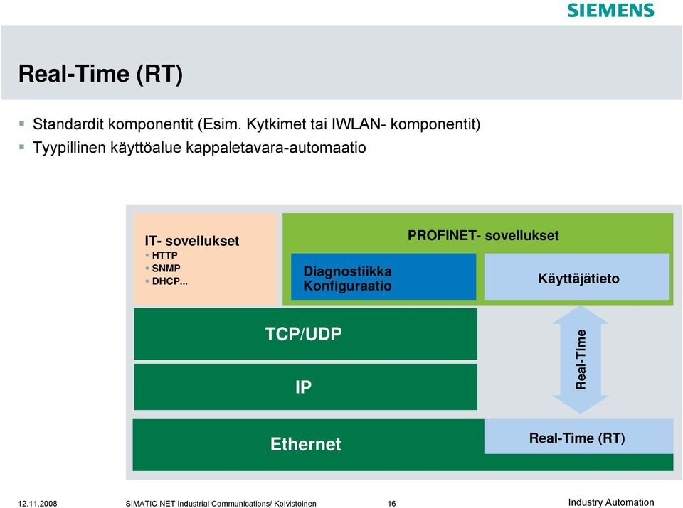 IT- sovellukset HTTP SNMP DHCP.