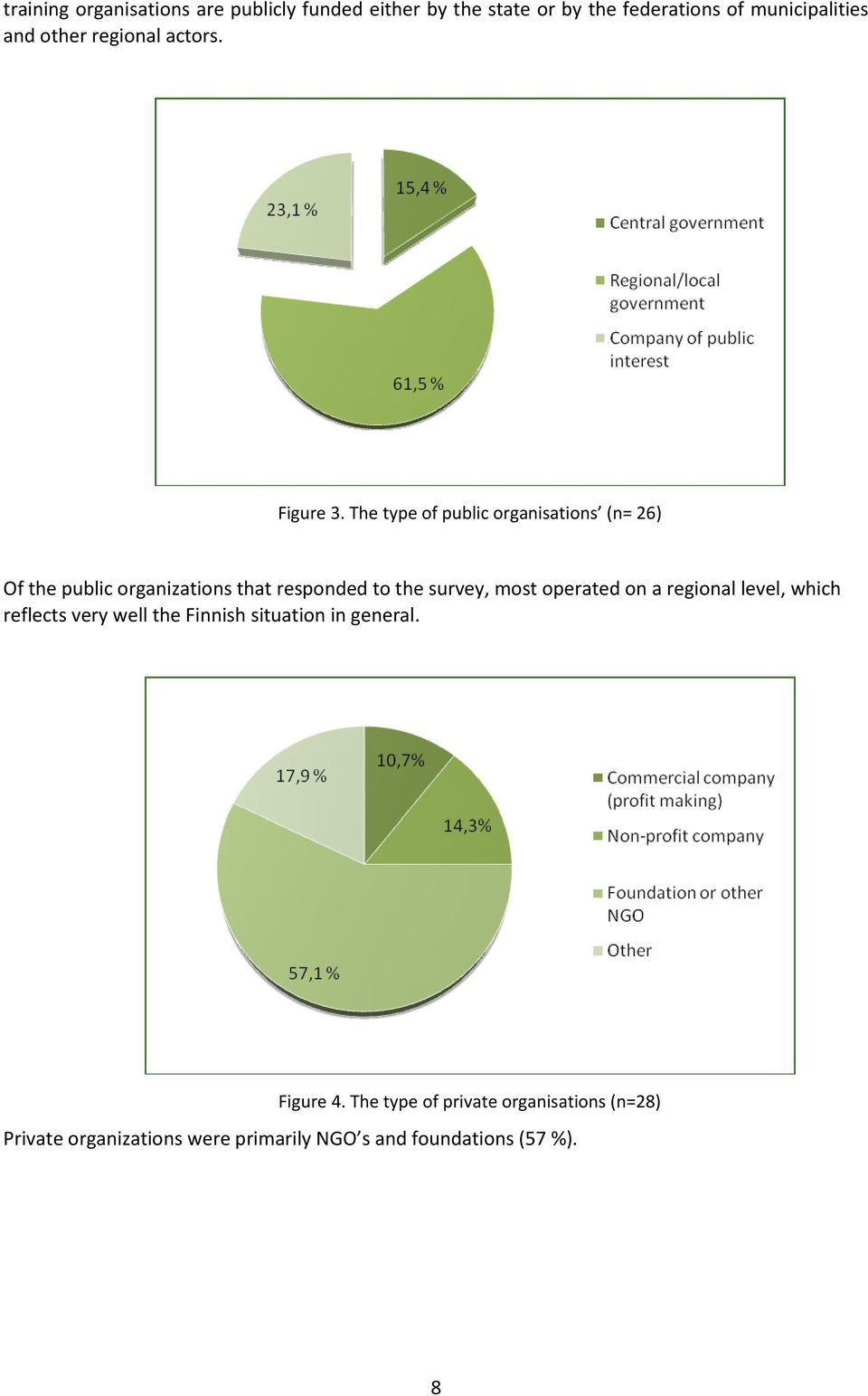 The type of public organisations (n= 26) Of the public organizations that responded to the survey, most operated