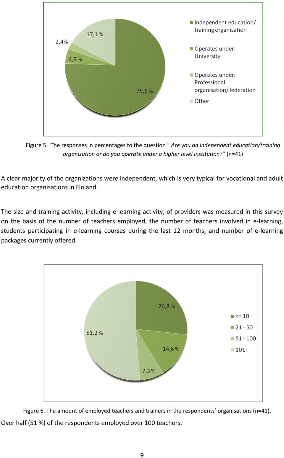 The size and training activity, including e learning activity, of providers was measured in this survey on the basis of the number of teachers employed, the number of teachers involved in e
