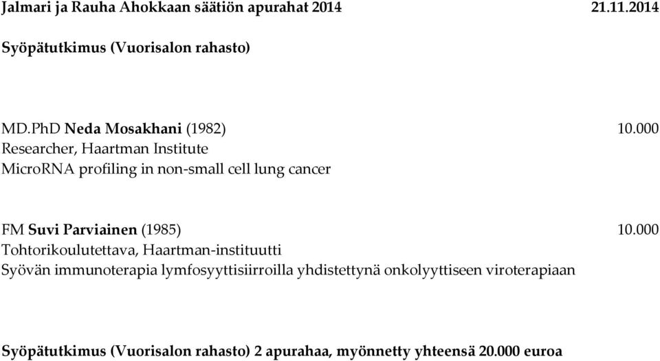 000 Researcher, Haartman Institute MicroRNA profiling in non-small cell lung cancer FM Suvi Parviainen (1985)