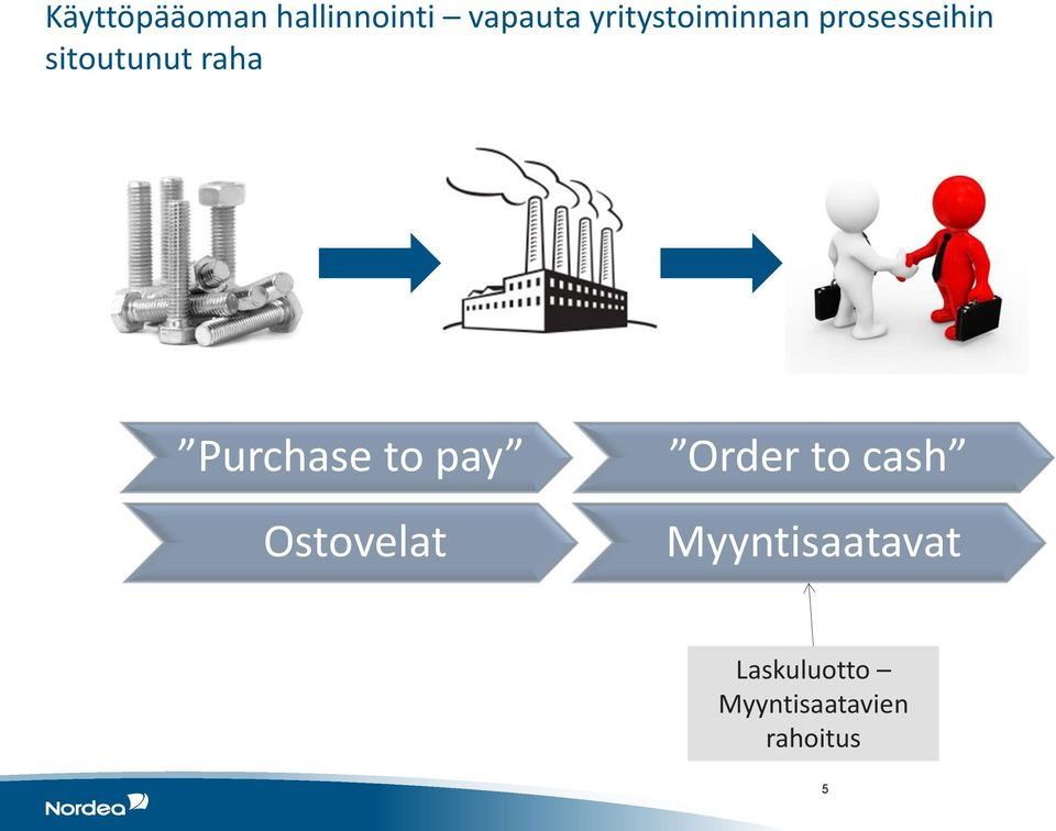 raha Purchase to pay Ostovelat Order to
