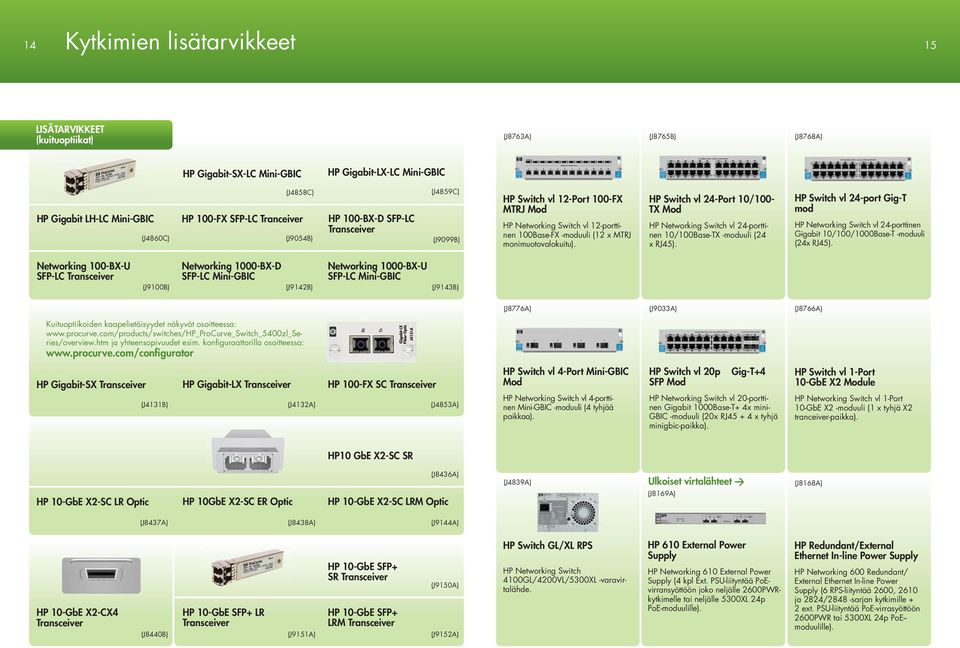 HP Switch vl 24-Port 10/100- TX Mod HP Networking Switch vl 24-porttinen 10/100Base-TX -moduuli (24 x RJ45).