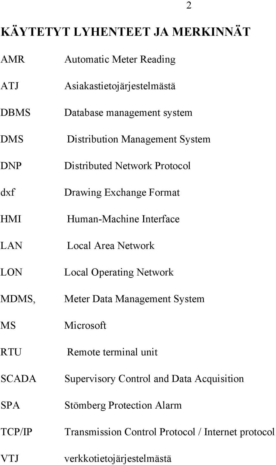 Format Human-Machine Interface Local Area Network Local Operating Network Meter Data Management System Microsoft Remote terminal unit