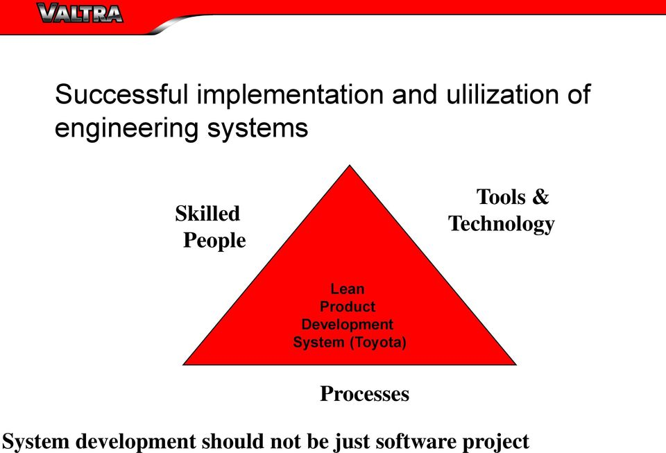 Technology Lean Product Development System