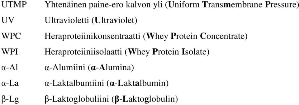 (Whey Protein Concentrate) Heraproteiiniisolaatti (Whey Protein Isolate)
