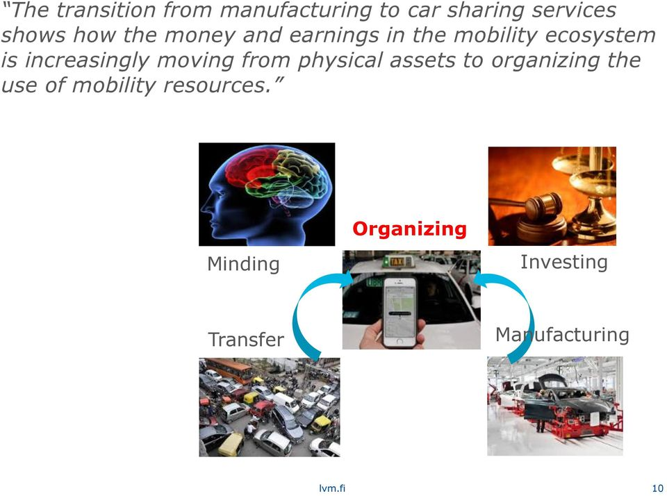 increasingly moving from physical assets to organizing the use of