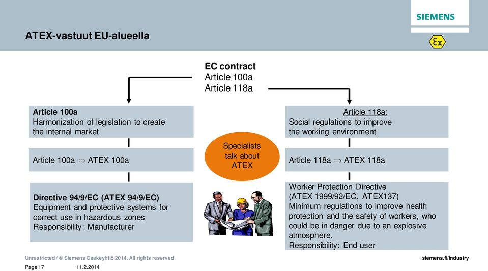 talk about ATEX Article 118a: Social regulations to improve the working environment Article 118a Þ ATEX 118a Worker Protection Directive (ATEX 1999/92/EC,