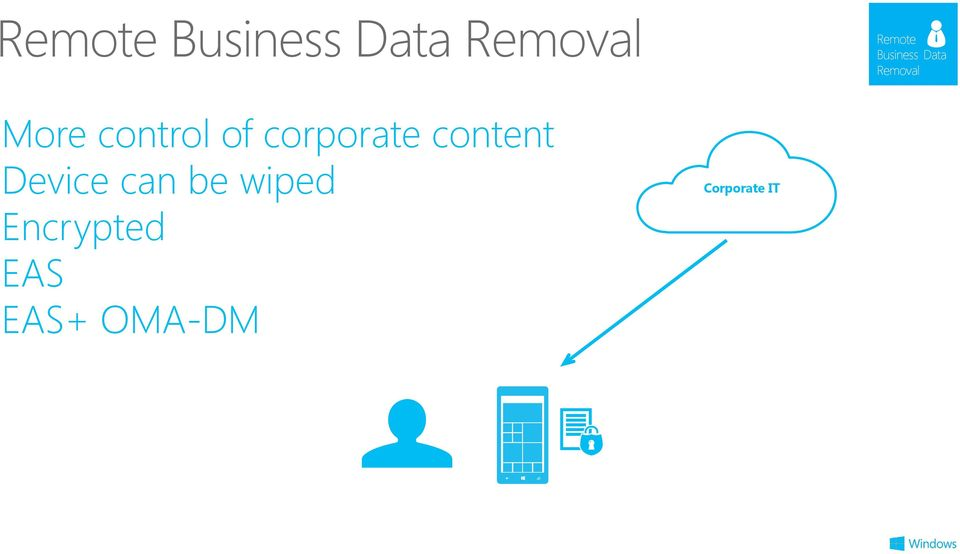 corporate content Device can be wiped
