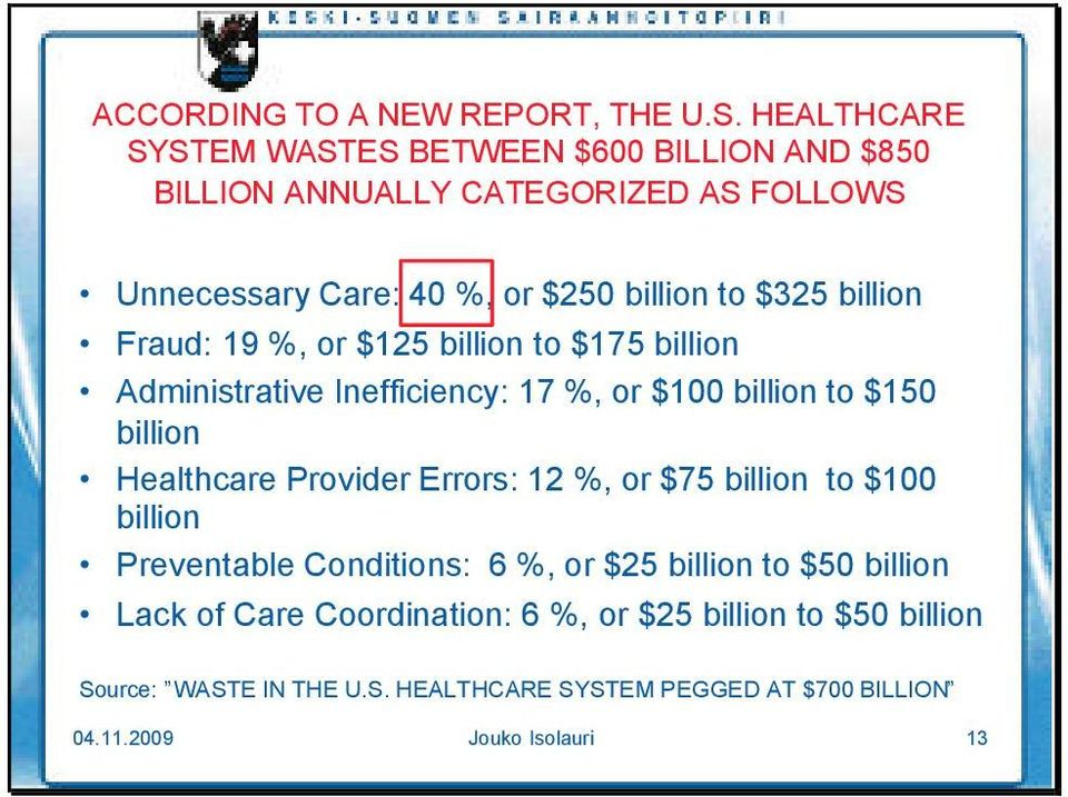 billion Fraud: 19 %, or $125 billion to $175 billion Administrative Inefficiency: 17 %, or $100 billion to $150 billion Healthcare Provider
