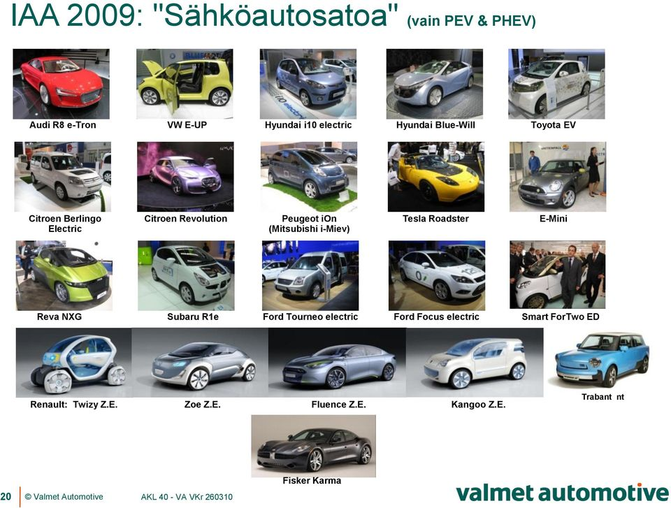 (Mitsubishi i-miev) Tesla Roadster E-Mini Reva NXG Subaru R1e Ford Tourneo electric Ford