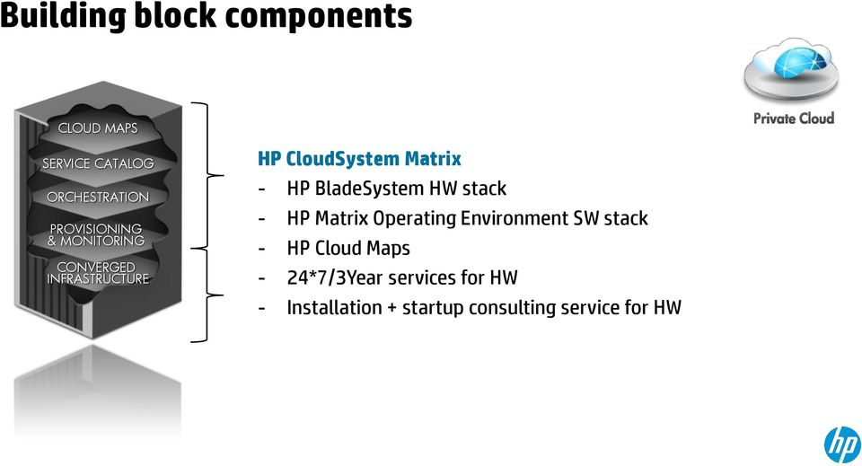 HP BladeSystem HW stack - HP Matrix Operating Environment SW stack - HP