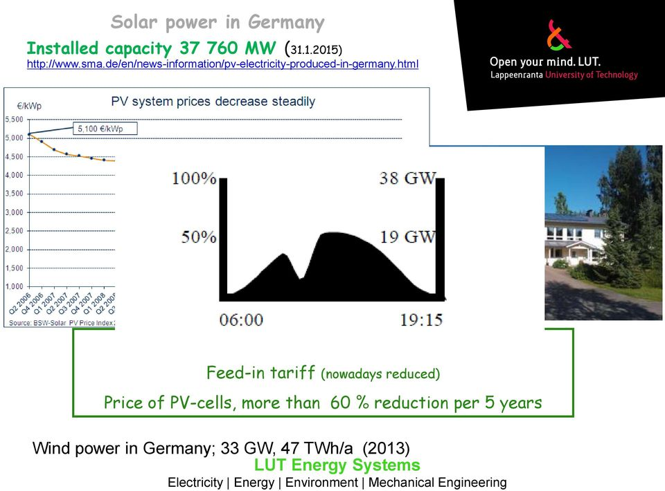 html Power to the people Feed-in tariff (nowadays reduced) Price of