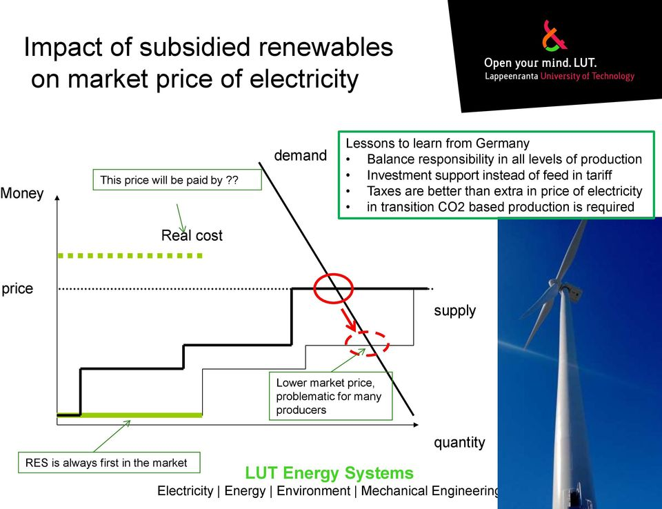 instead of feed in tariff Taxes are better than extra in price of electricity in transition CO2 based